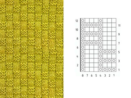 Вязание двухцветных узоров спицами: схемы