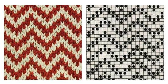 Орнаменты для вязания спицами: схемы (цветов, оленей)