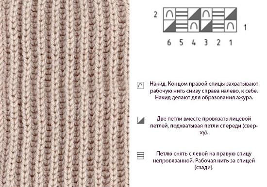Вязание резинки спицами: узоры, схемы и описание