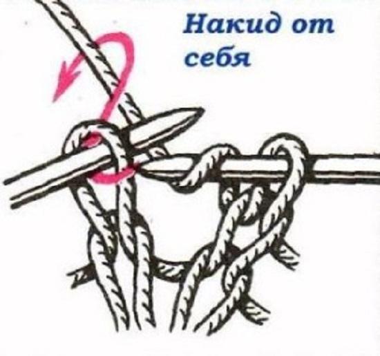 сделанный накид вывязываем скрещенной петелькой