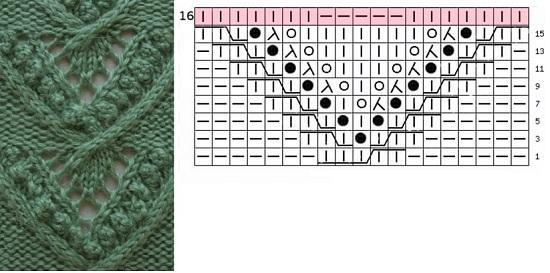 плетения и шишечки