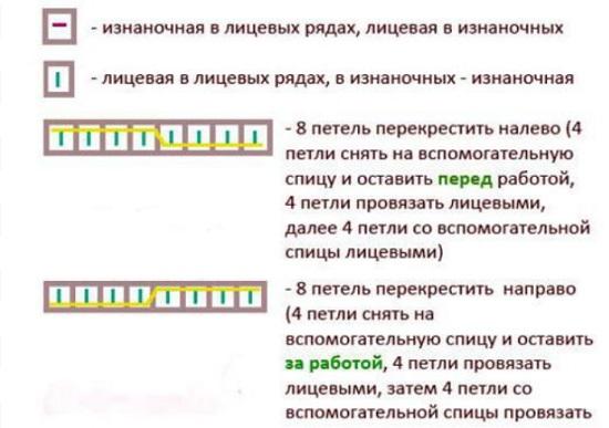 8 ряд - перекрещивание из 8 пет