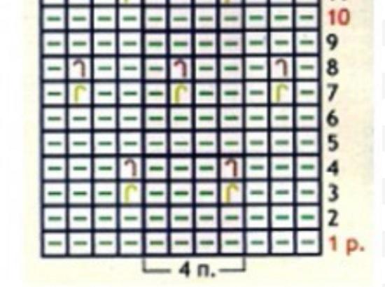 Центральную часть покрывала (123 пет.)