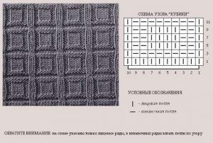 рисунок станет украшением вязаного свитера