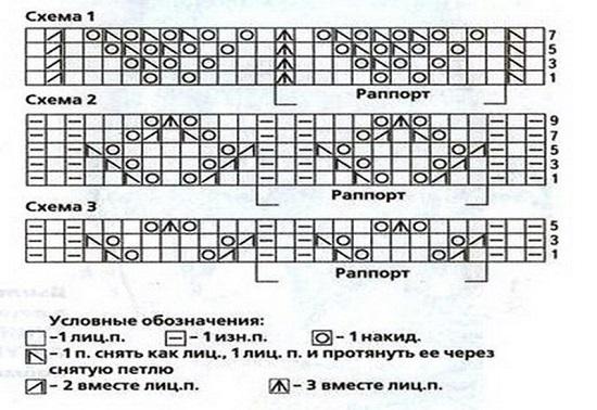 Вывяжите по 6 рядов узора, ориентируясь на схему