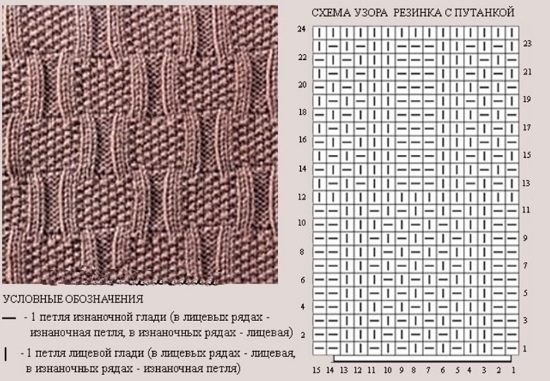 схема вязания для мужчин