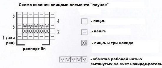 Узор «паучки» спицами: схема классическая