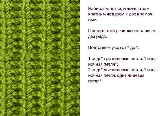 вязание резинок спицами различными узорами