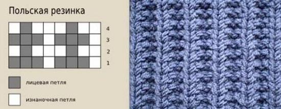 метод вязания польской резинки