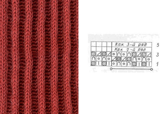 английская вязка спицами для шарфа
