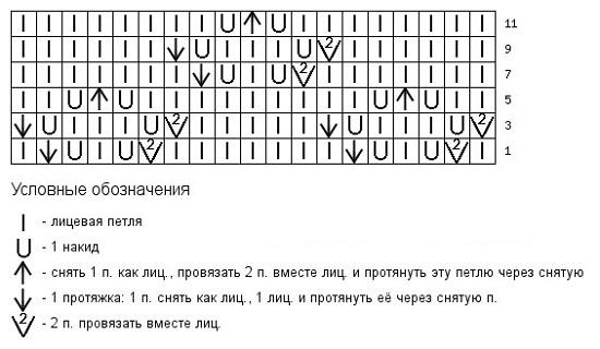 Рисунок каждой лапки - 7 пет. и пять рядов