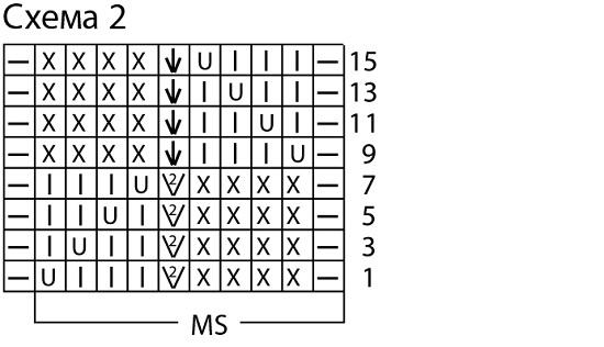 Постоянно повторяйте рисунок 1 - 16 ряда