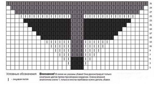 Чередуйте цветовые полосы согласно схеме