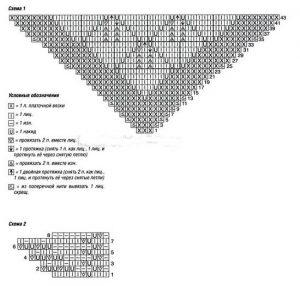 Схема вязания плотной косынки