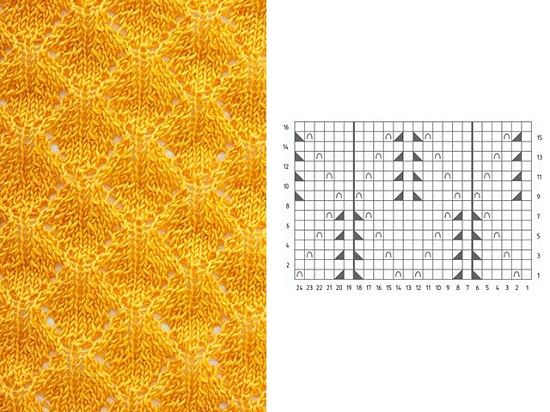 Вязание спицами узоры для толстой пряжи схемы