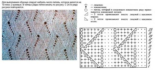 Вязание ромбов спицами: схемы узоров