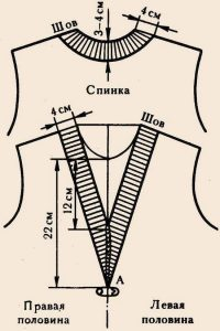 Отделка горловины в форме буквы V
