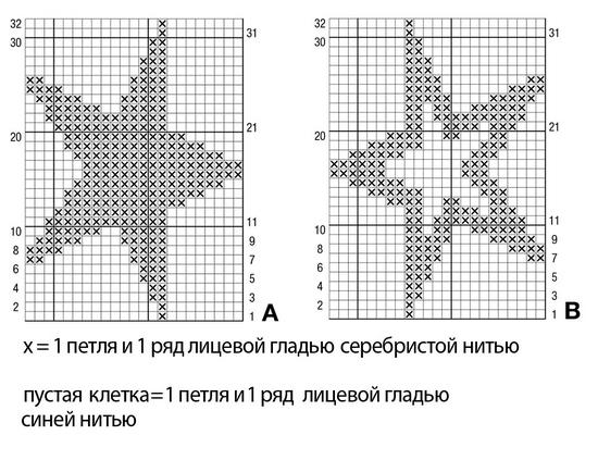 Звезды узор спицами схемы с описанием